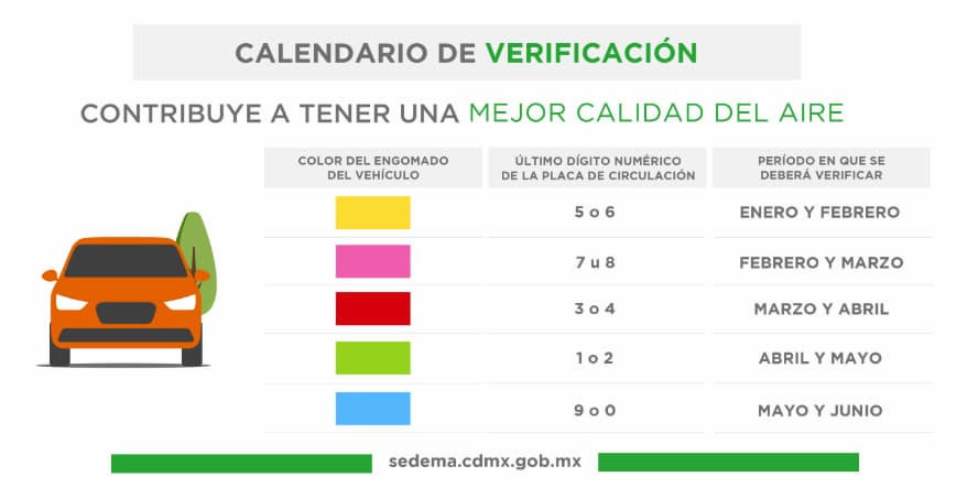 Calendario Verificacion Vehicular Cdmx