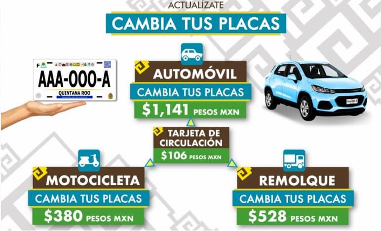 Costo y requisitos por Canje placas Cancun